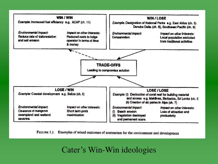Cater's Win-Win ideologies