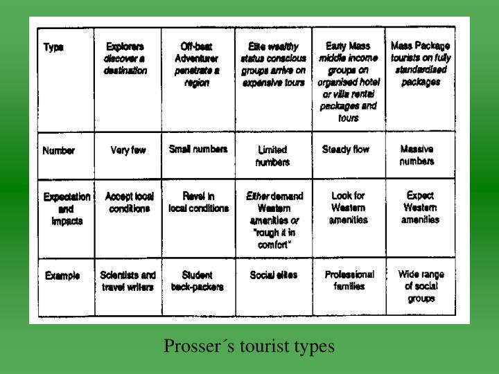 Prosser´s tourist types