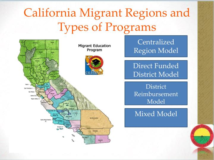 California Migrant Regions and Types of Programs