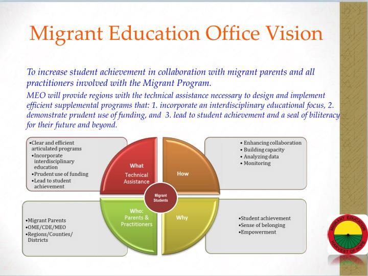 Migrant Education Office Vision