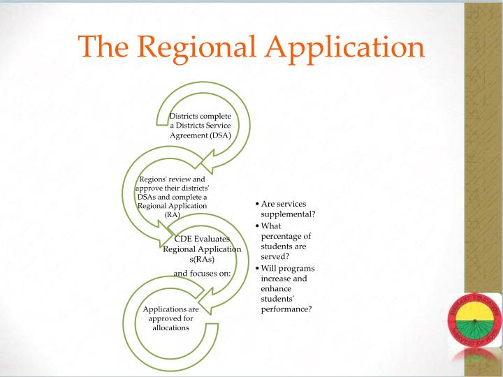 The Regional Application
