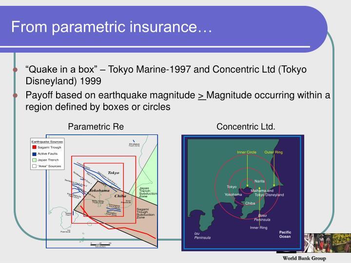 """Quake in a box"" – Tokyo Marine-1997 and Concentric Ltd (Tokyo Disneyland) 1999"