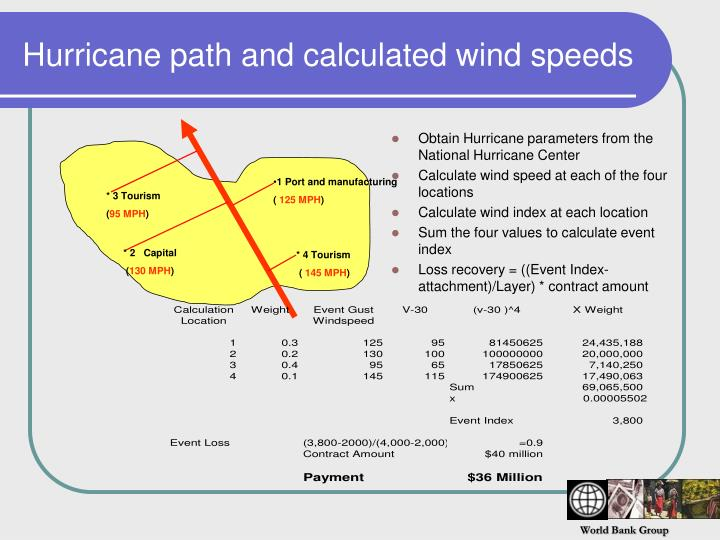 Hurricane path and calculated wind speeds