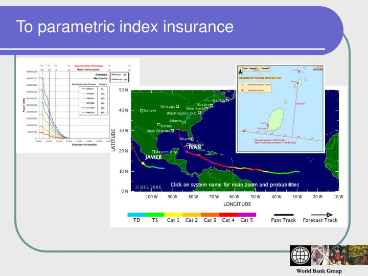 To parametric index insurance