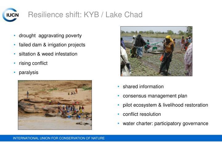Resilience shift: KYB / Lake Chad