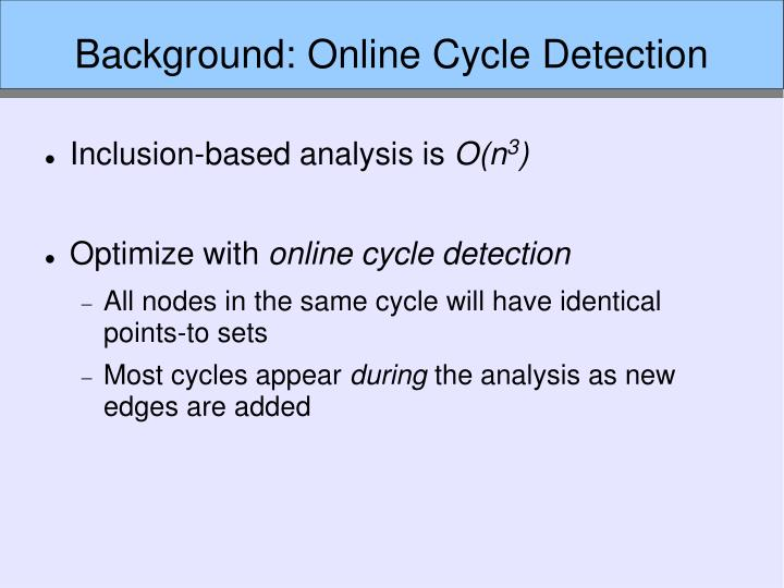 Background: Online Cycle Detection