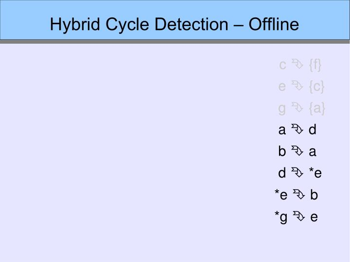 Hybrid Cycle Detection ‒ Offline