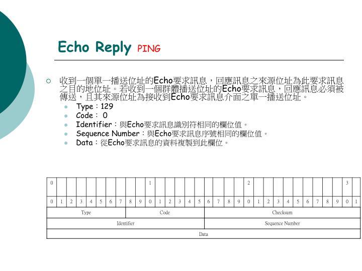 Echo Reply