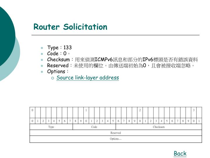 Router Solicitation