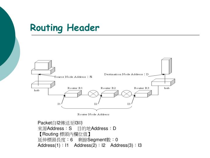 Routing Header