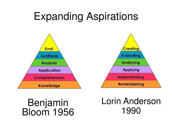 Expanding Aspirations
