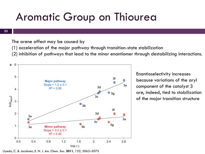 Aromatic Group on Thiourea