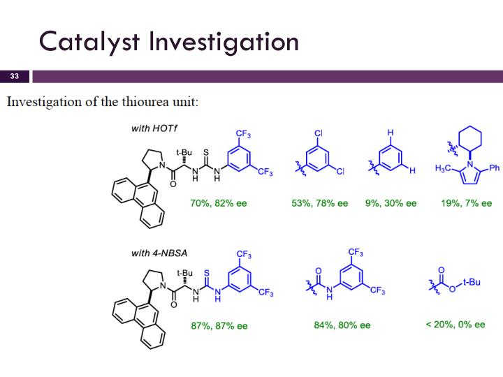 Catalyst Investigation