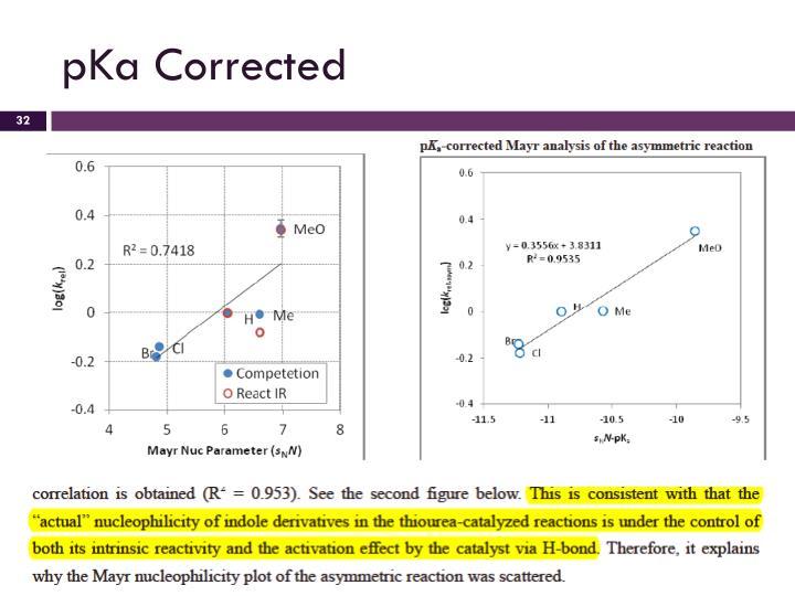 pKa Corrected
