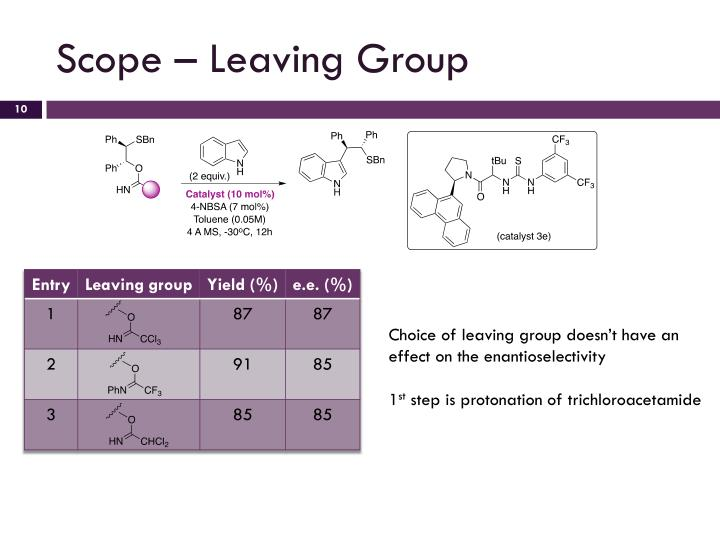 Scope – Leaving Group