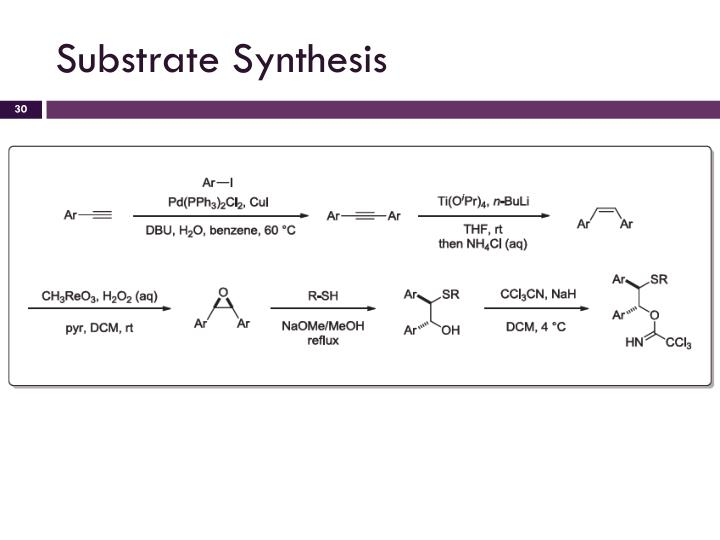 Substrate Synthesis