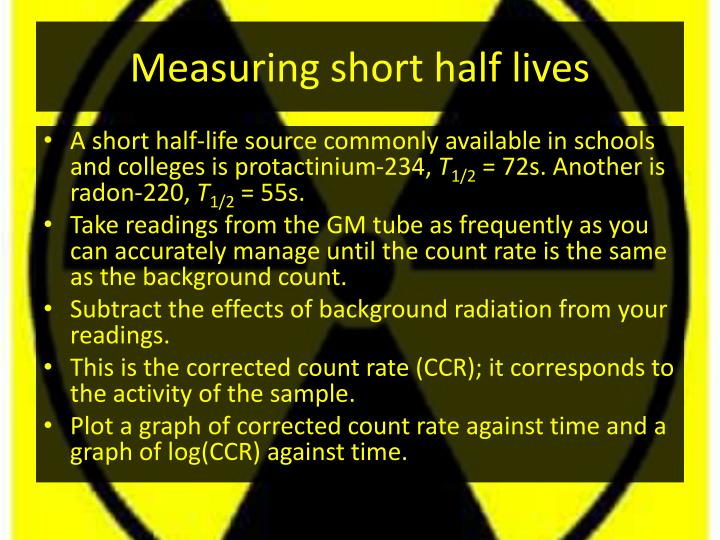 Measuring short half lives