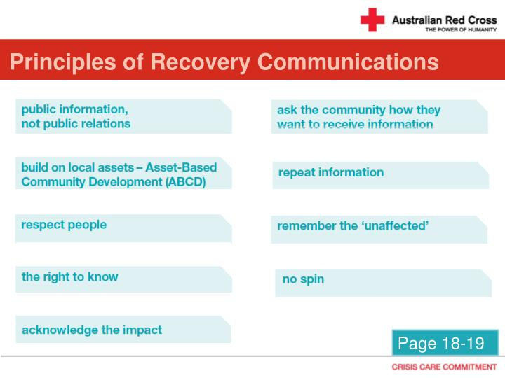 Principles of Recovery Communications
