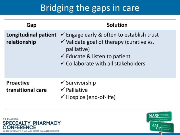 Bridging the gaps in care
