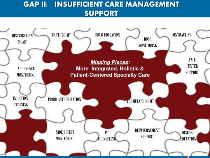 GAP II:   INSUFFICIENT CARE MANAGEMENT SUPPORT
