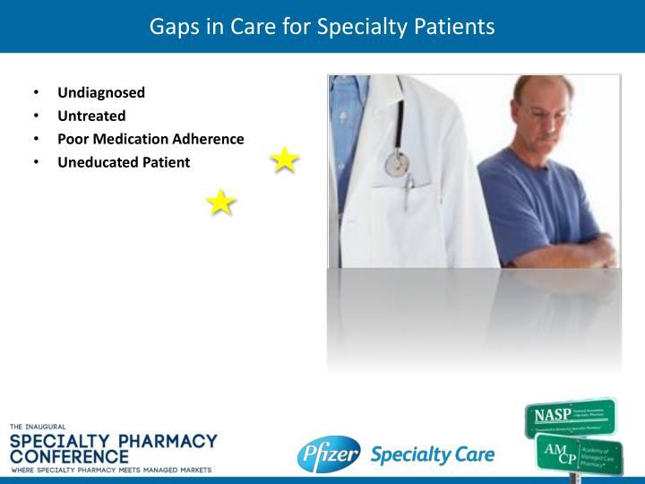 Gaps in Care for Specialty Patients