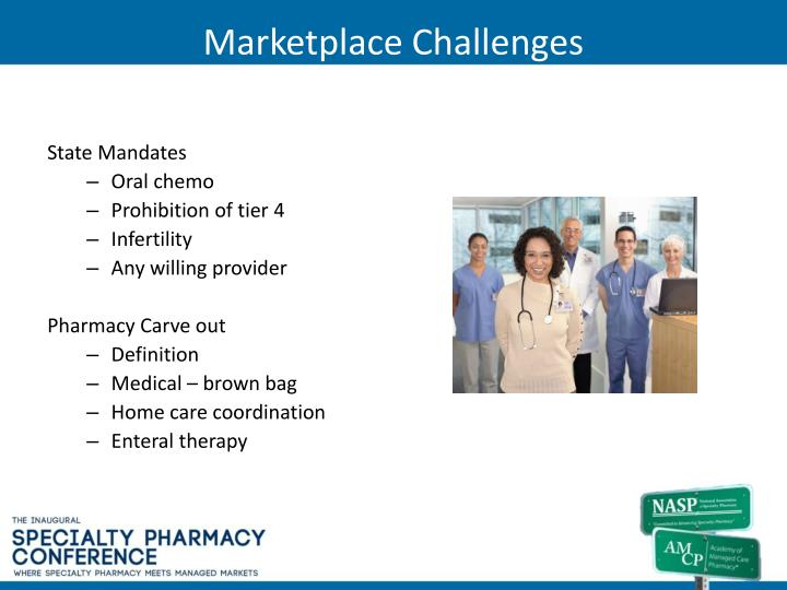 Marketplace Challenges