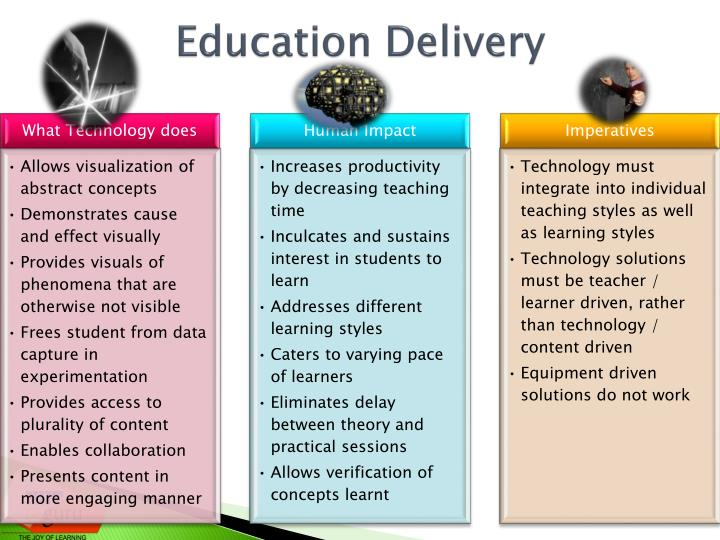 Education Delivery