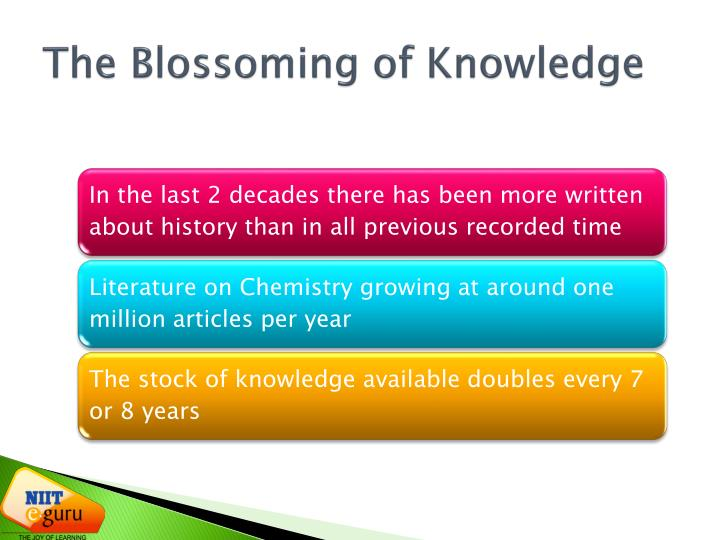 The Blossoming of Knowledge