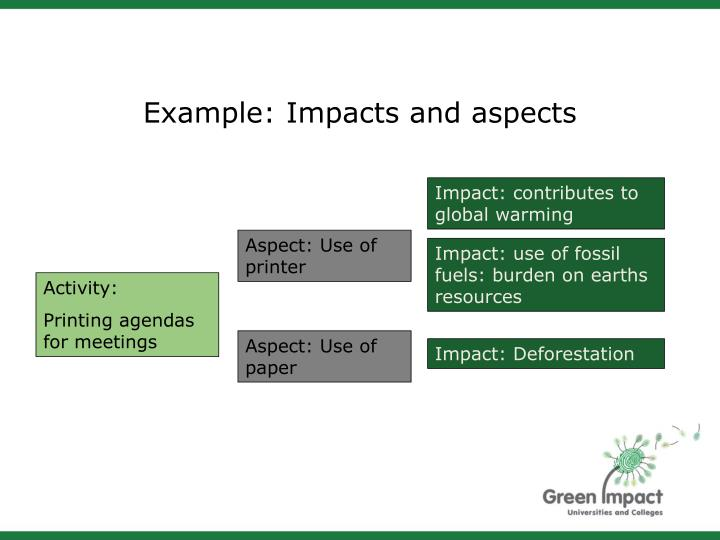 Example: Impacts and aspects