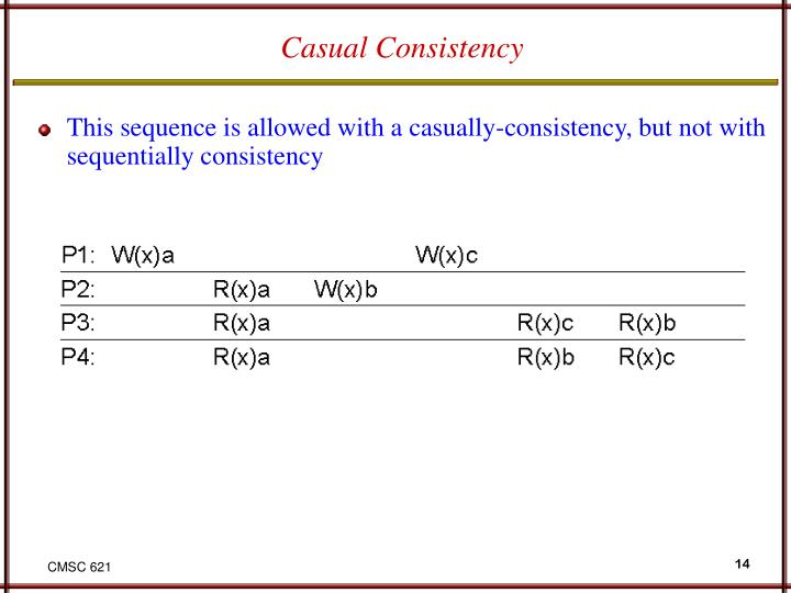Casual Consistency