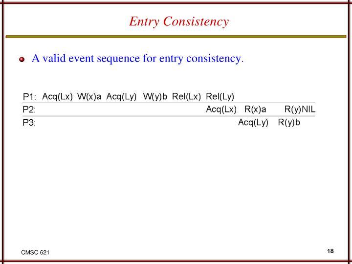 Entry Consistency