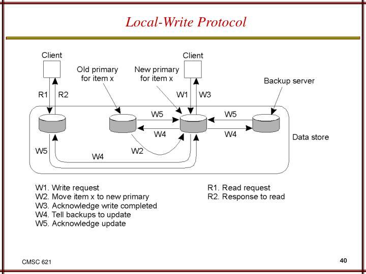 Local-Write Protocol