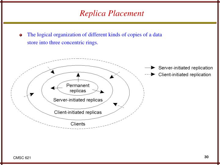 Replica Placement