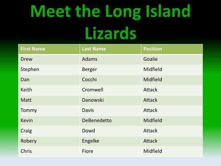 Meet the Long Island Lizards