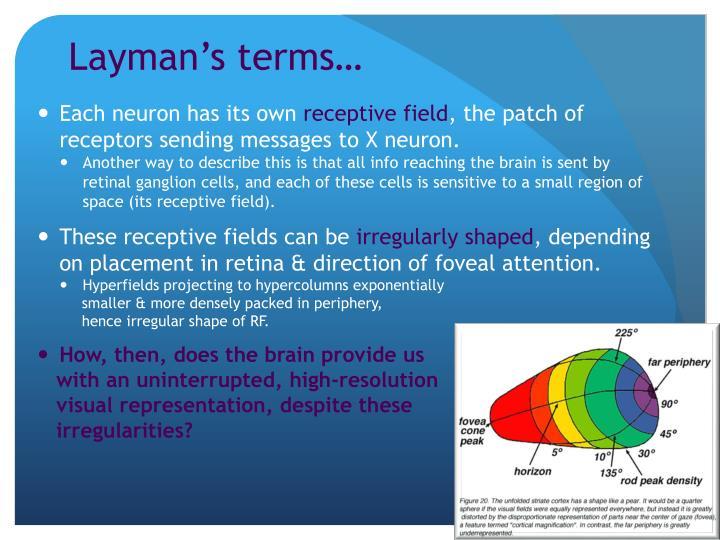 Layman's terms…