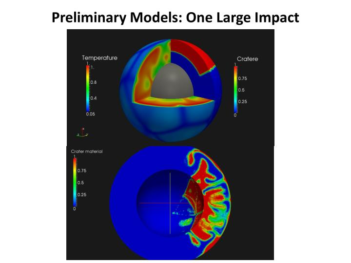 Preliminary Models: One Large Impact