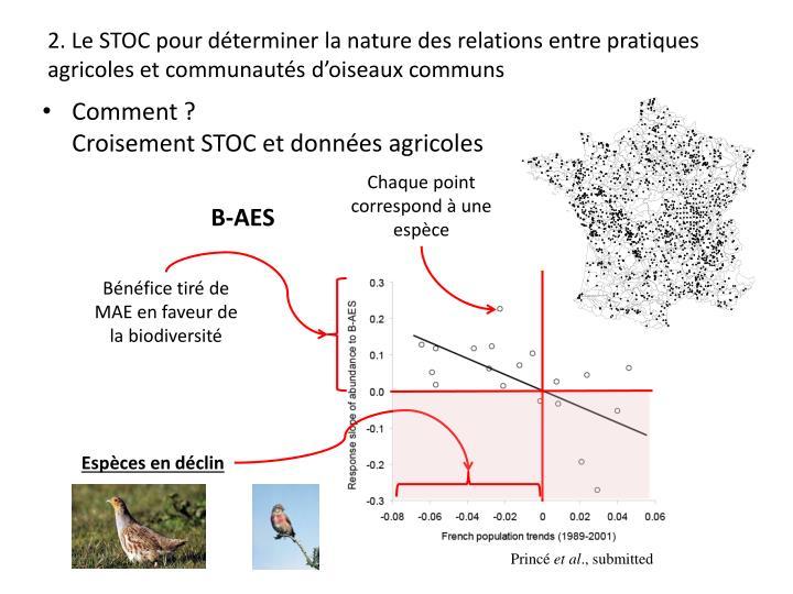 2. Le STOC pour déterminer la nature des relations entre pratiques agricoles et communautés d'oiseaux communs