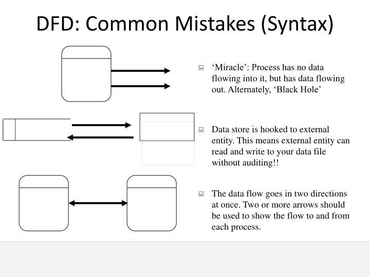 DFD: Common