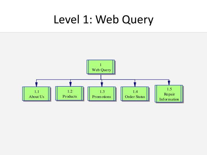 Level 1: Web Query