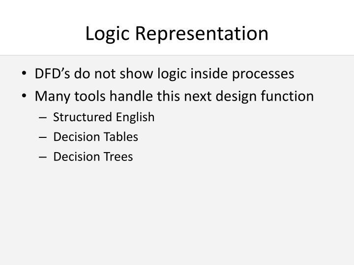 Logic Representation
