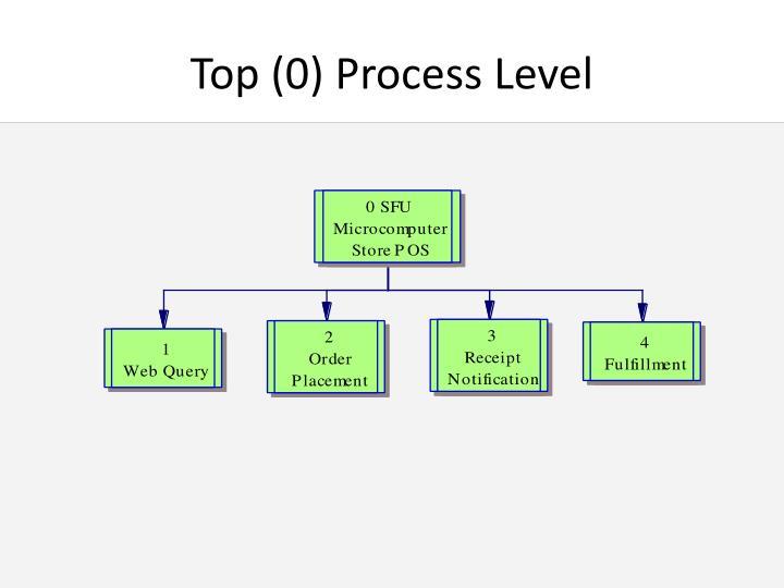Top (0) Process Level