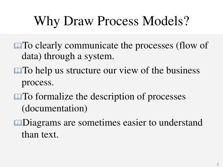 Why Draw Process Models