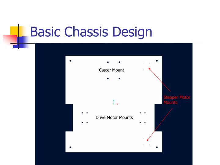 Basic chassis design