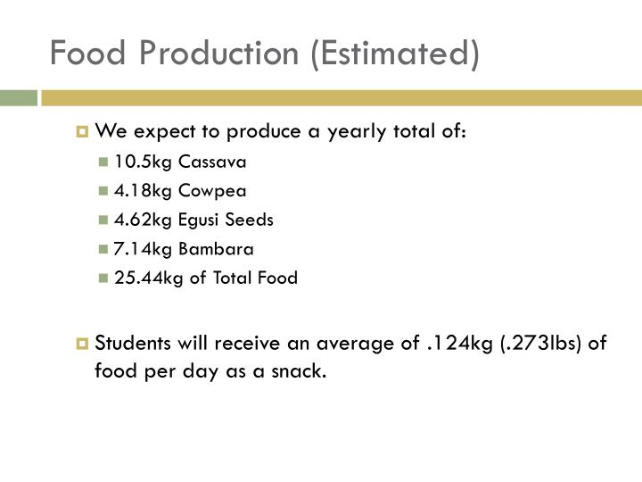 Food Production (Estimated)