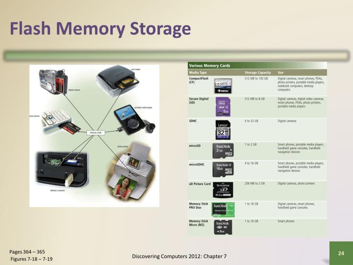 Flash Memory Storage