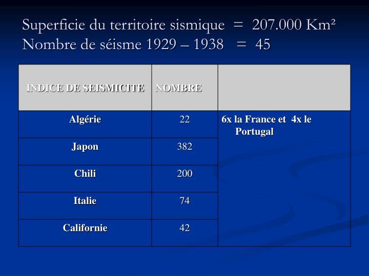 Superficie du territoire sismique  =  207.000 Km²