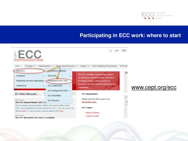 Participating in ECC work: where to start