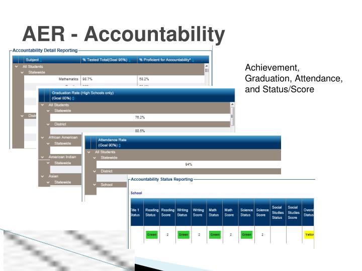 AER - Accountability