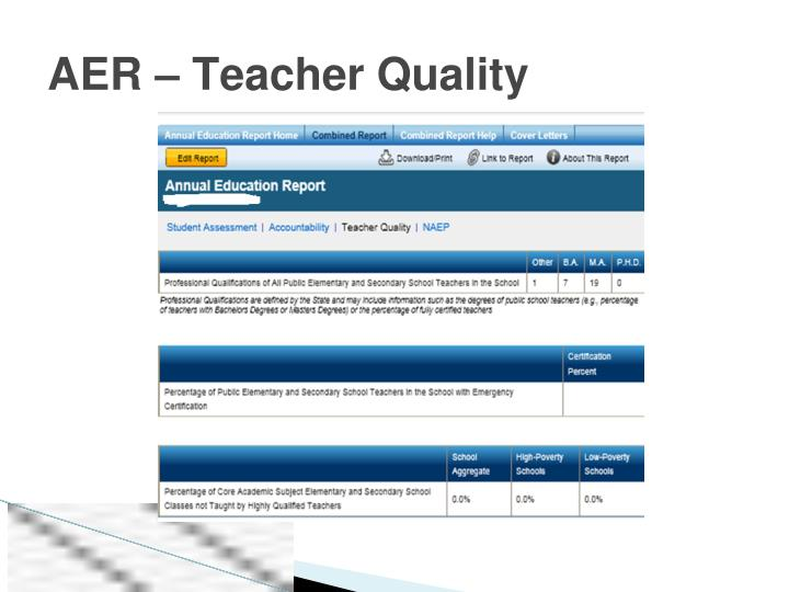 AER – Teacher Quality