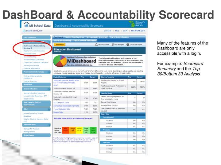 DashBoard & Accountability Scorecard